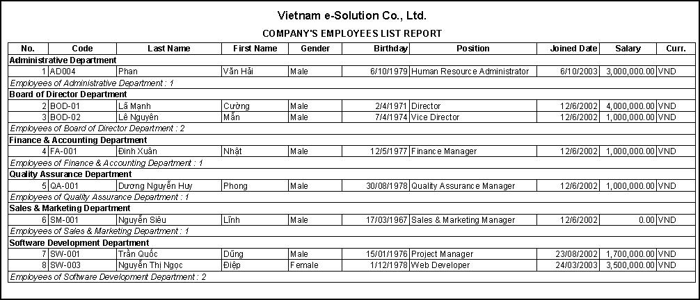 Báo cáo danh sách nhân viên