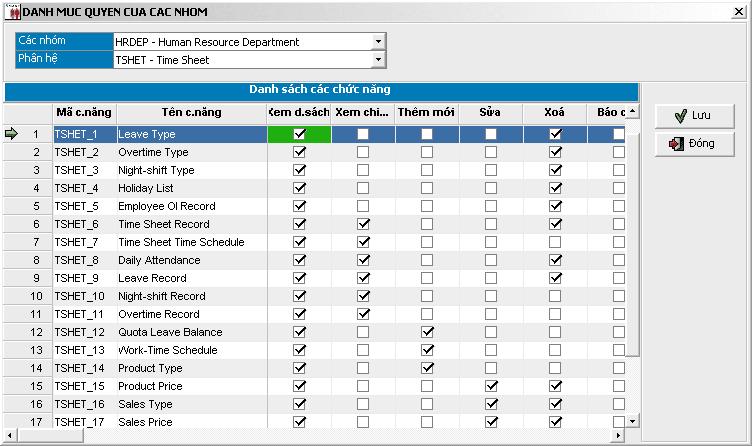 Danh mục các quyền trong hệ thống